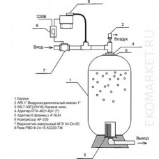 Система аэрации в сборе на базе баллона RT 3672 (AP200Х, имп. водосчетчик)
